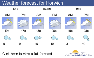 Weather forecast for Horwich