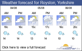 Royston Weather