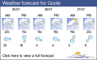 Weather forecast for Goole