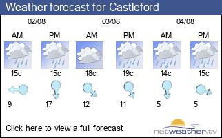 Weather forecast for Castleford