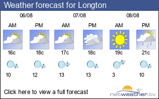 Weather forecast for Longton
