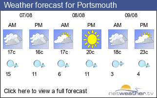 Weather forecast for Portsmouth