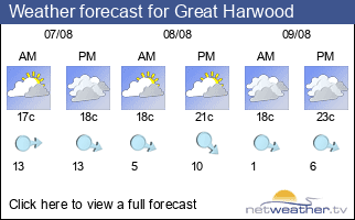 Weather forecast for Great Harwood