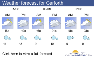 Weather forecast for Garforth