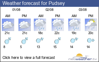 Weather forecast for Pudsey