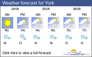 Weather forecast for York