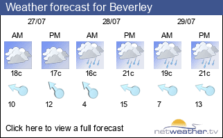 Weather forecast for Beverley