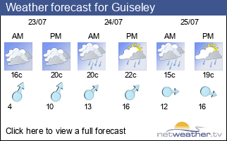Weather forecast for Guiseley