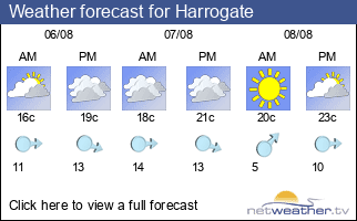Weather forecast for Harrogate