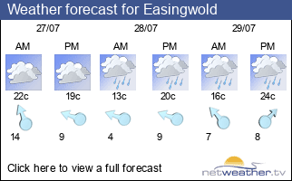 Weather forecast for Easingwold