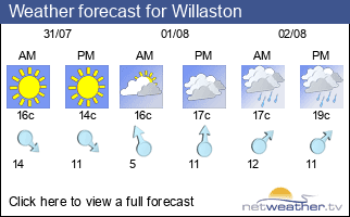 Weather forecast for Willaston