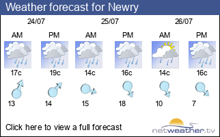 Weather forecast for Newry