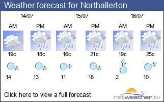 Weather forecast for Northallerton