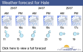 Weather forecast for Hale