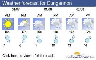 Weather forecast for Dungannon