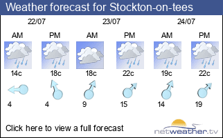 Weather forecast for Stockton-on-tees