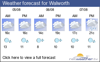 Weather forecast for Walworth