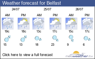 Weather forecast for Belfast