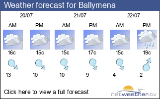 Weather forecast for Ballymena