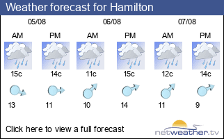 Weather forecast for Hamilton