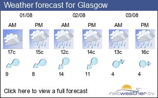 Weather forecast for Glasgow