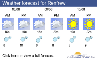 Weather forecast for Renfrew