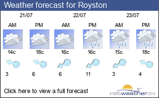 Weather forecast for Royston