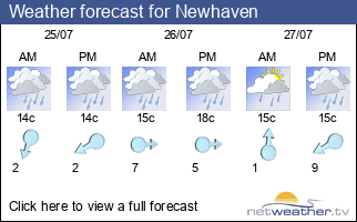 Weather forecast for Newhaven