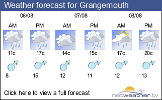 Weather forecast for Grangemouth