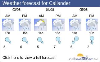 Weather forecast for Callander