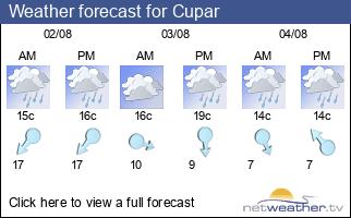 Weather forecast for Cupar