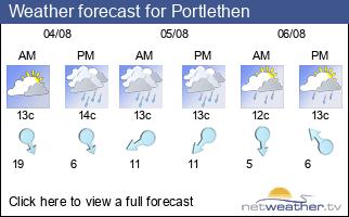 Weather forecast for Portlethen