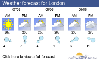 Weather forecast for Elephant And Castle