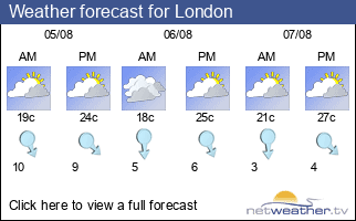 Weather forecast for Pall Mall