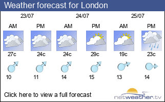 Weather forecast for Rainham, Kent